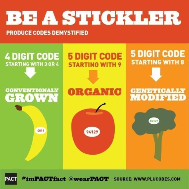 produce codes declassified